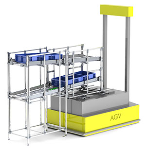 flowtube integrated with agv in a smart factory